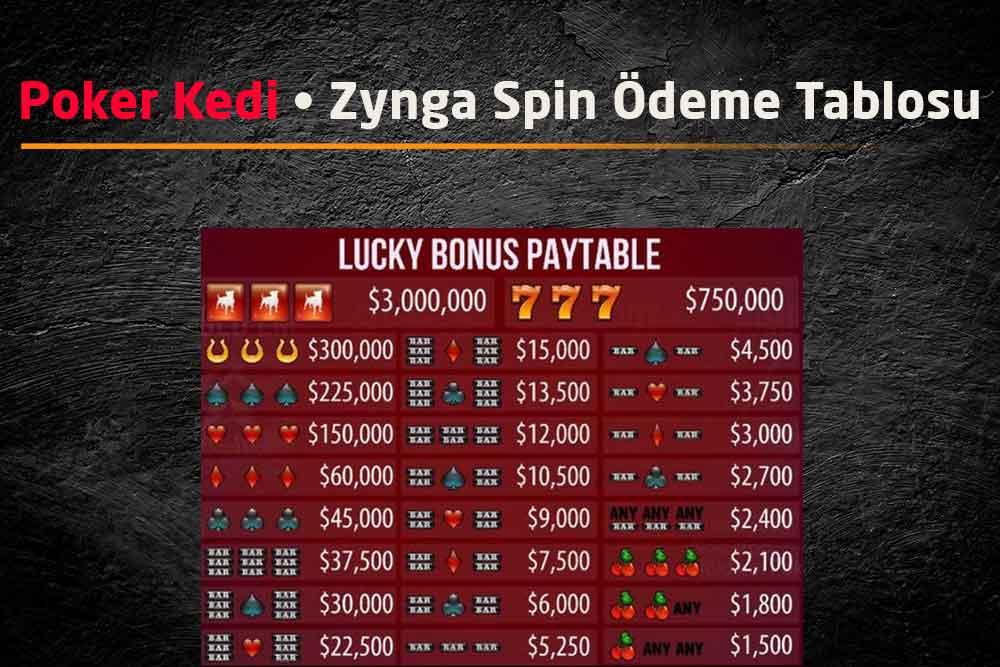 Zynga Slot